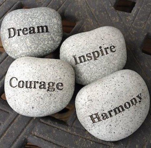Career progression through passion identification